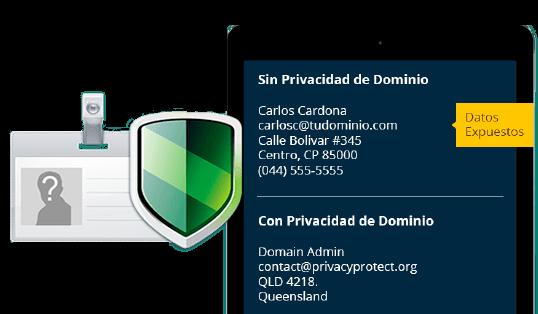 Que es la privacidad del dominio y realmente la necesito