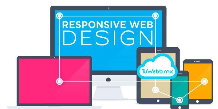 ¿Qué es el diseño web responsive?
