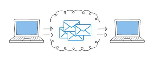 Cómo migrar correos electrónicos de un servidor a otro
